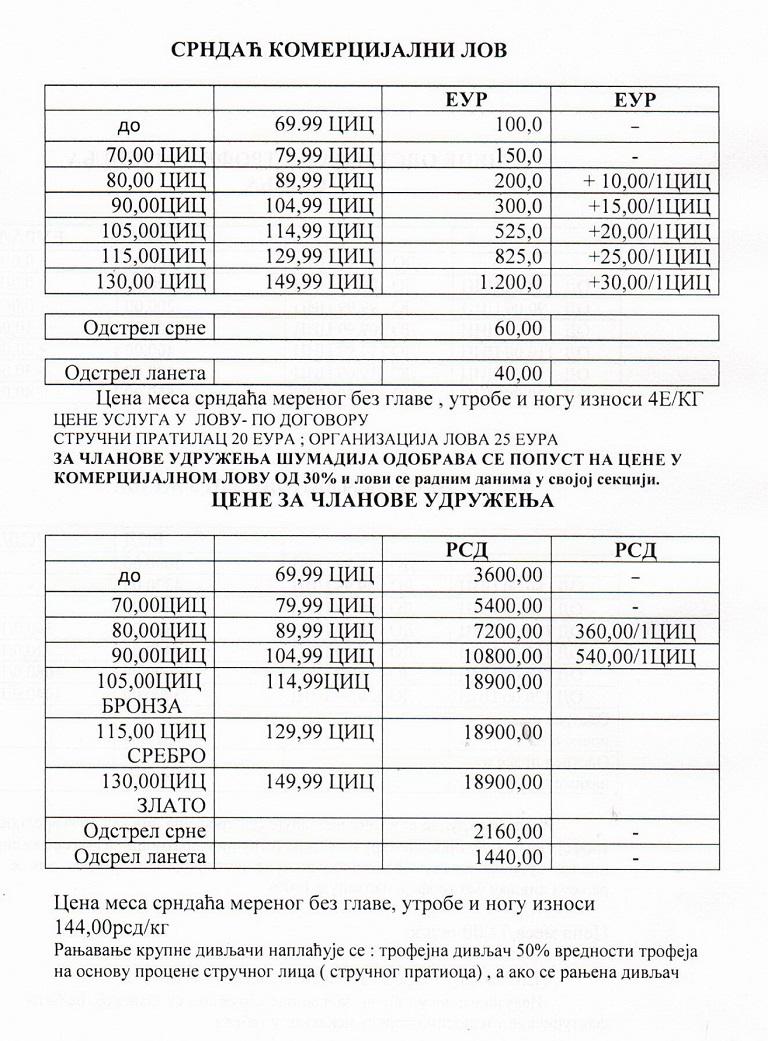 Cena odstrela srndaća 2018./19.